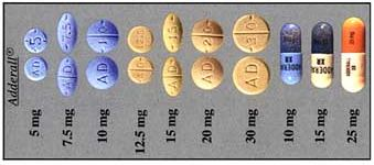 Pills That Look Like Adderall